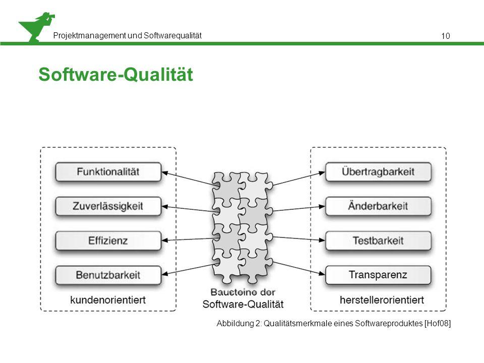Software-Qualität Abbildung 2: Qualitätsmerkmale eines Softwareproduktes [Hof08]
